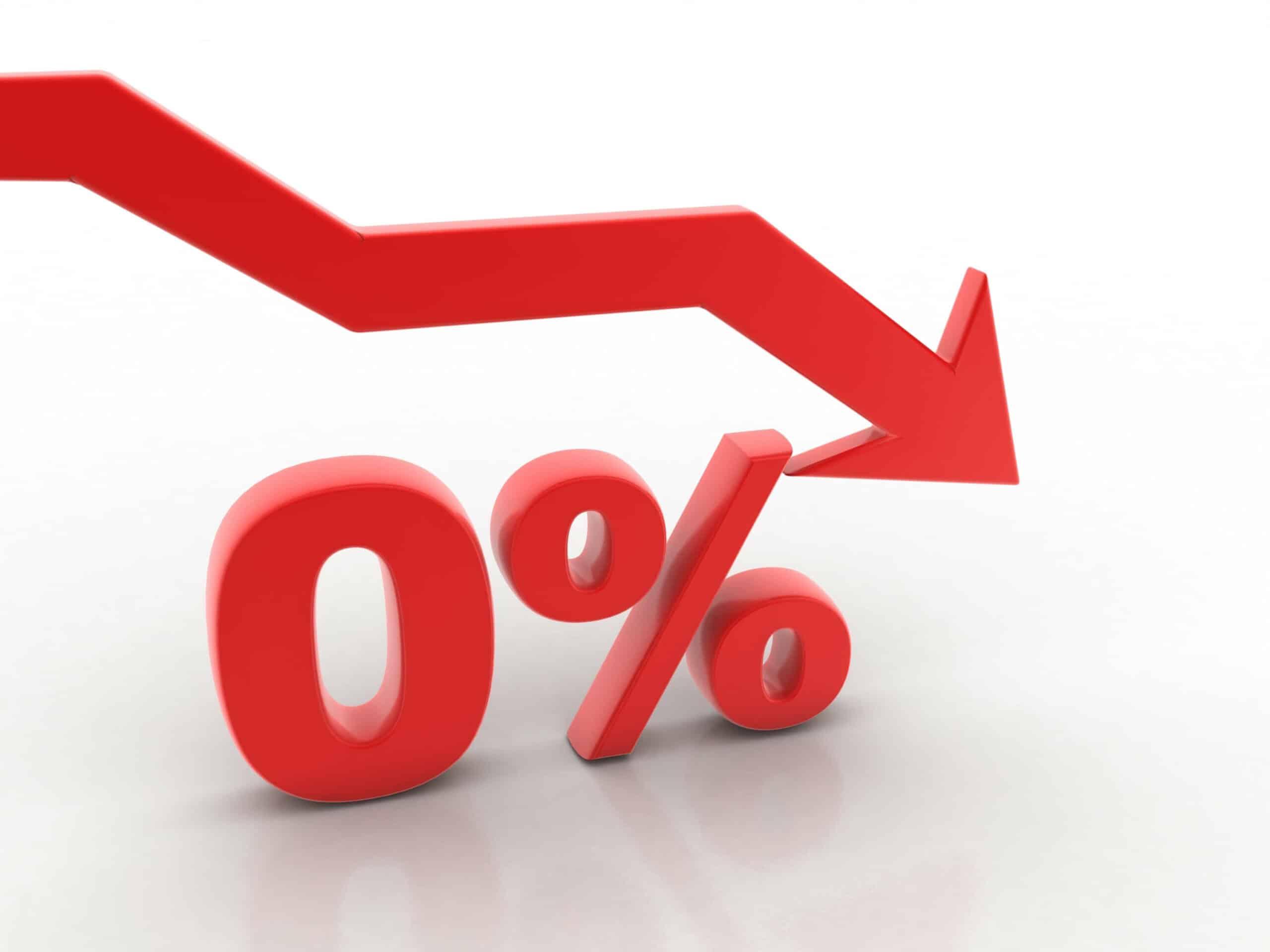 Aantal Zelfstandigen Zonder Premies groeit gestaag